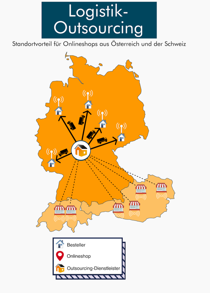 Logistik Outsourcing bei bergler industrieservices